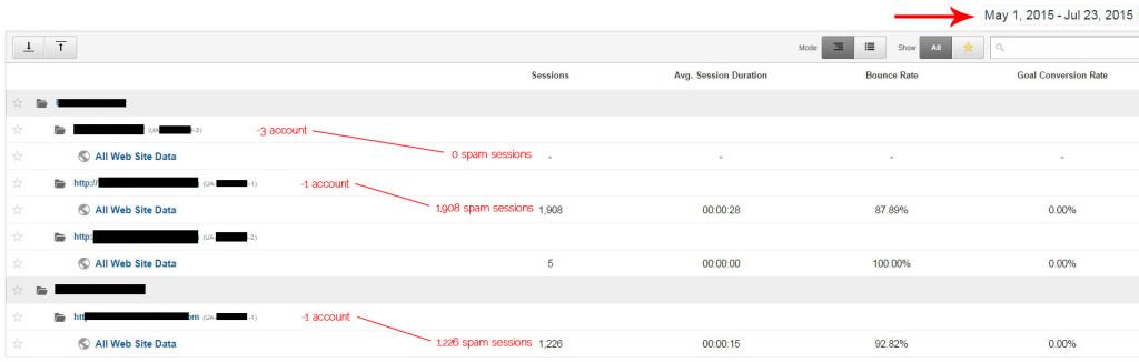 Google-Analytics-spam