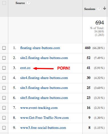 spam refferal google analytics porn