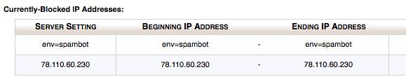 block russian spam ip address