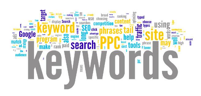 keyword cloud