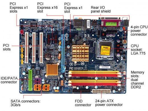 motherboard computer